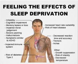 Sleep-Dep-1